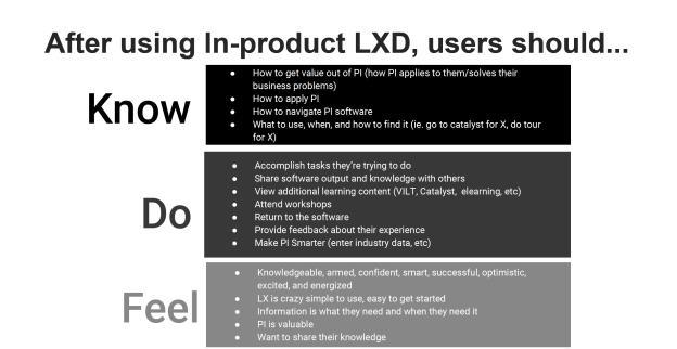 LXD_KnowDoFeel